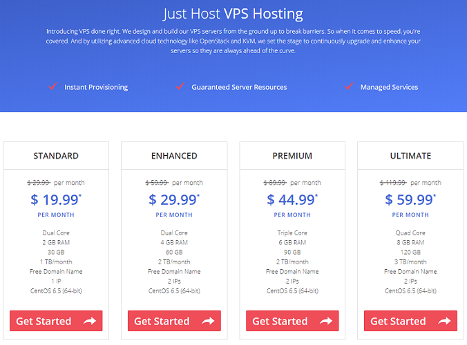 solo host, hosting vps