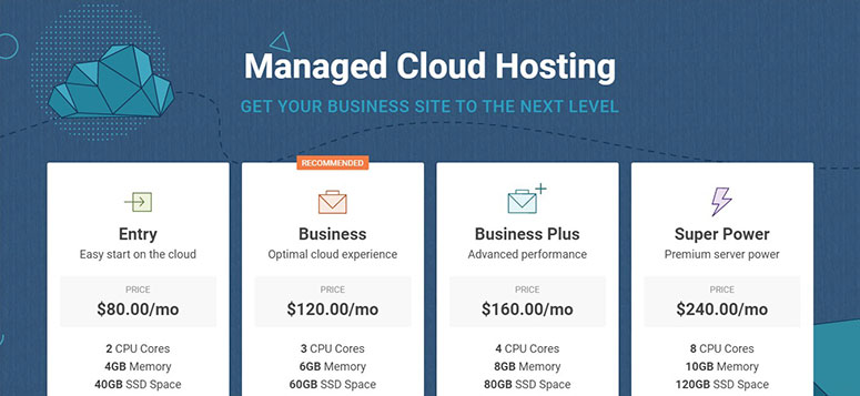 Kupon hosting SiteGround untuk Cloud Hosting
